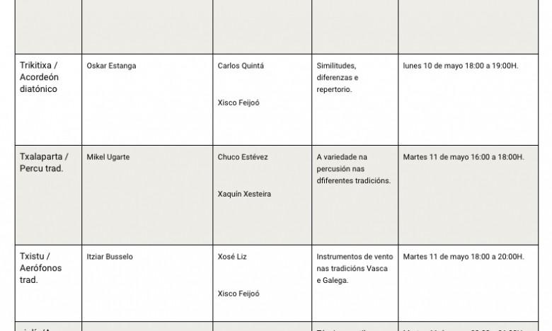 ETRADVIGO 2020-21. AULAS DE INTERCAMBIO. EMM de Errentería- ETRADVIGO. luns 8, martes 9 de maio.