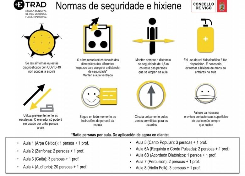 Reapertura das escolas municipais de Vigo dende o 15 de xuño de 2020. Consulta as condicións.